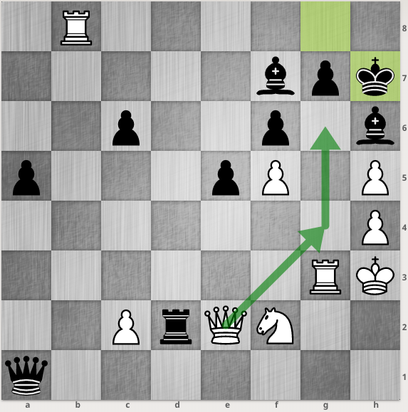 Carlsen thắng thần đồng Firouzja