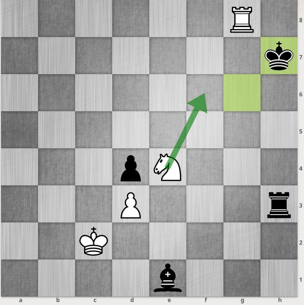 Vua đen phải bắt tốt để ngăn nó phong cấp. Trắng đi mã lên f6 chiếu, buộc vua đen phải chạy tiếp về h6.