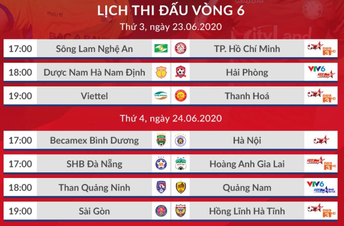 Bình Dương – Hà Nội: Chờ lời đáp trả của Quang Hải