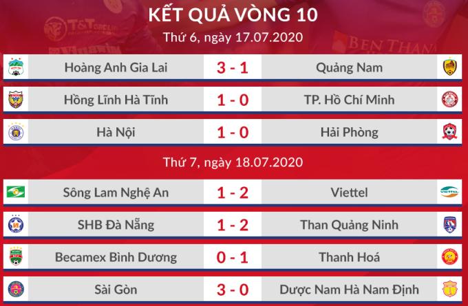 Ông Vũ Tiến Thành: 'Nếu nhút nhát, tôi không làm HLV Sài Gòn' - 3
