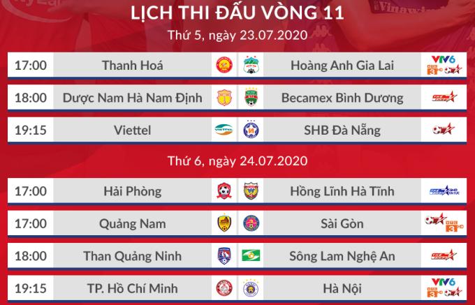 Cháy vé trận TP HCM – Hà Nội - 2