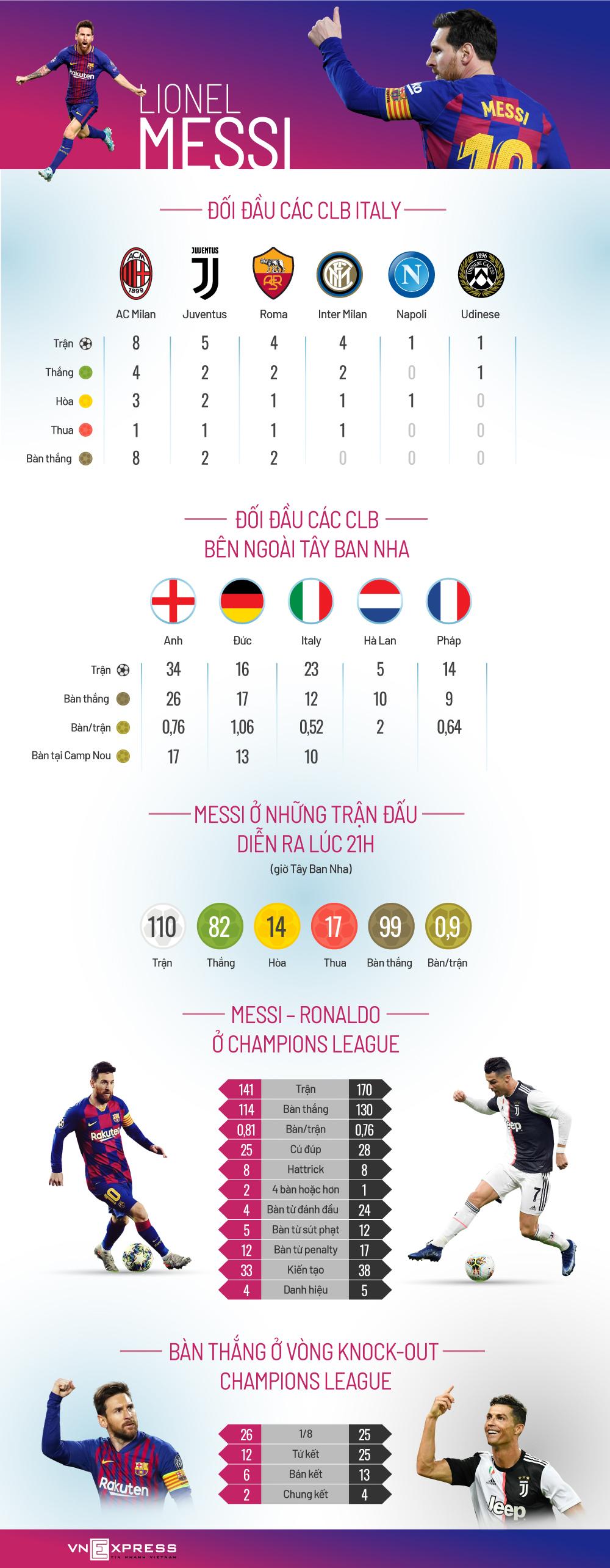 Messi - niềm hy vọng lớn nhất của Barca