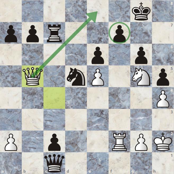 Thế cờ sau 34.Qb5. Nakamura dọa chiều hậu e8, rồi đánh vào tốt f7 dọa chiếu hết. Nhưng, Trắng chậm một nhịp.