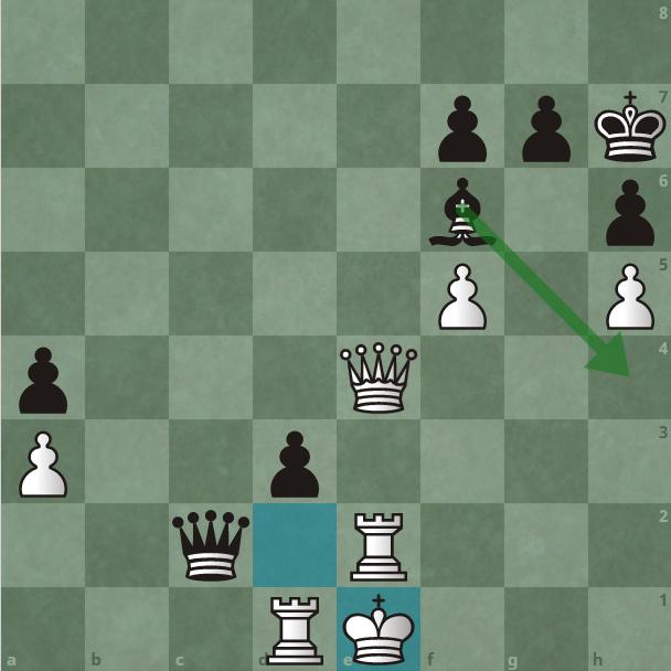 41...Bh4, và Trắng đầu hàng. Vua trắng phải chạy ra f1. Trắng sẽ mất xe d1. Sau đó Đen chỉ cần đổi hết quân mạnh trên bàn cờ, đưa về tàn cuộc chỉ có tốt. Ưu thế hơn hai tốt đảm bảo chiến thẳng cho Carlsen.