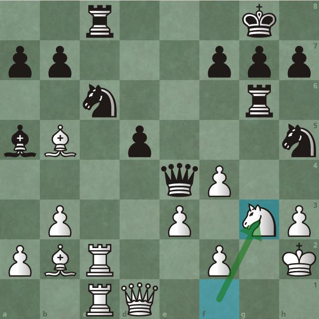 24.Ng4. Aronian có lẽ không ngờ được nước cờ trung gian này. Mã trắng đuổi hậu và mã đen, nhưng quan trọng hơn là che ô g2 khỏi xe đen. Aronian phải dùng mã bắt mã trắng.