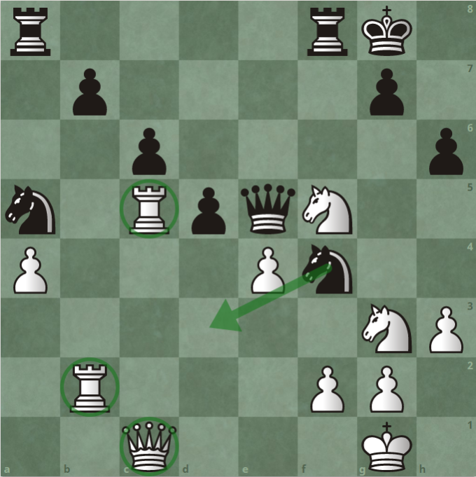 Hình cờ sau 32...Nf4. Quang Liêm, cầm quân đen, dọa nhảy mã tới d3, đe dọa cả ba quân nặng của Trắng. Nhưng, anh thừa nhận thế cờ bất lợi cho Đen, vì các quân trắng đều ở vị trí năng động hơn. Máy tính cũng đánh giá cơ hội thắng của Trắng và Đen trong hình cờ này lần lượt là 25% và 12%. Radjabov cũng còn 50 giây, trong khi Quang Liêm chỉ còn bảy giây.
