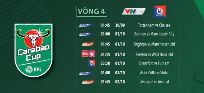 Mourinho buông Cup Liên Đoàn - 2