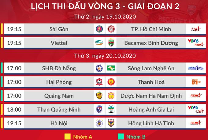 Sài Gòn - TP HCM