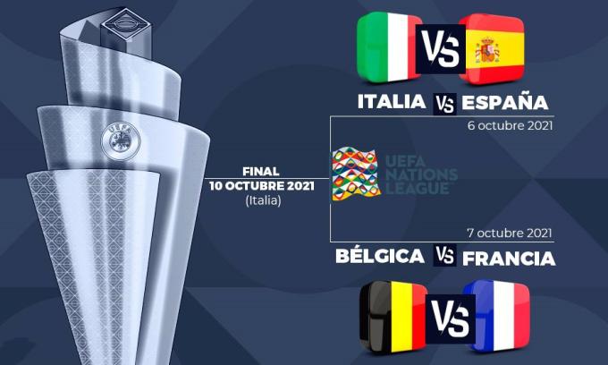 Hai cặp bán kết của Nations League 2020-2021.