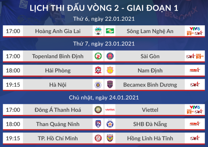TP HCM - Hà Tĩnh: Chờ Lee Nguyễn tái xuất - 4