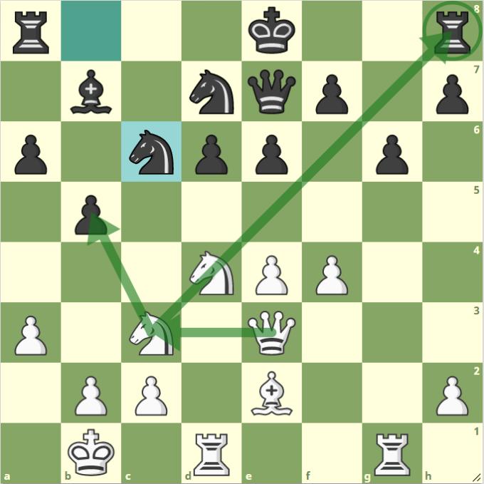 Thế cờ sau 16...Nc6. Đen hơn một tốt, nhưng lộ nhiều điểm yếu như xe h8, tốt d6 hay mã c6. Trắng có tới hai phương án thí mã vào tốt b5. Esipenko chọn 17.Ncxb5.