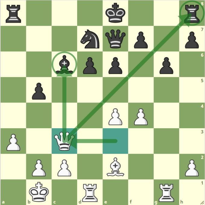 Sau khi đổi tiếp mã ở c6, Esipenko đi hậu c3 để bắt nước đôi, tượng c6 hoặc xe h8. Carlsen chọn mất tượng để nhập thành.