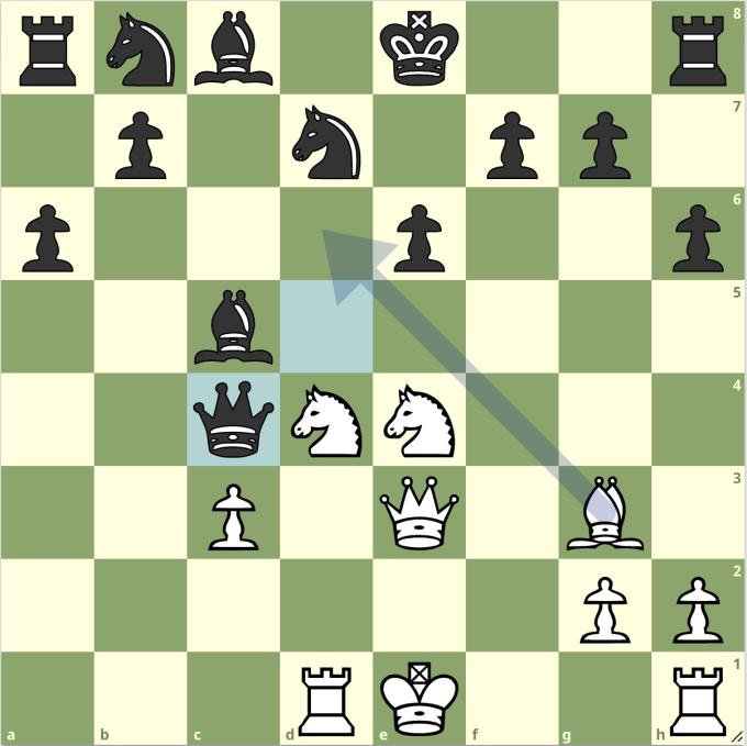 Thế cờ sau nước 18...Qxc4. Vachier-Lagrave vừa dùng hậu ăn tượng thí của Caruana. Lúc này Trắng thiệt ba tốt và tượng. Máy tính đánh giá Đen ưu, nhưng Vachier-Lagrave cần tìm ra chuỗi nước đi giống máy tính - điều mà anh không thể làm được sau đó.