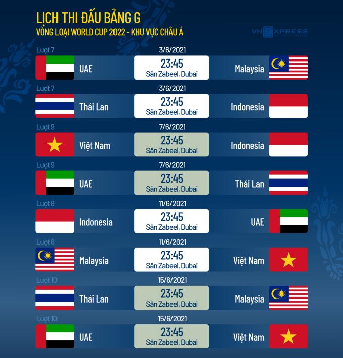 UAE thắng đậm trước khi đón Việt Nam ở vòng loại World Cup - 1