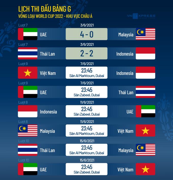 HLV của UAE: Thời tiết thế này chỉ nên đá đơn giản - 1