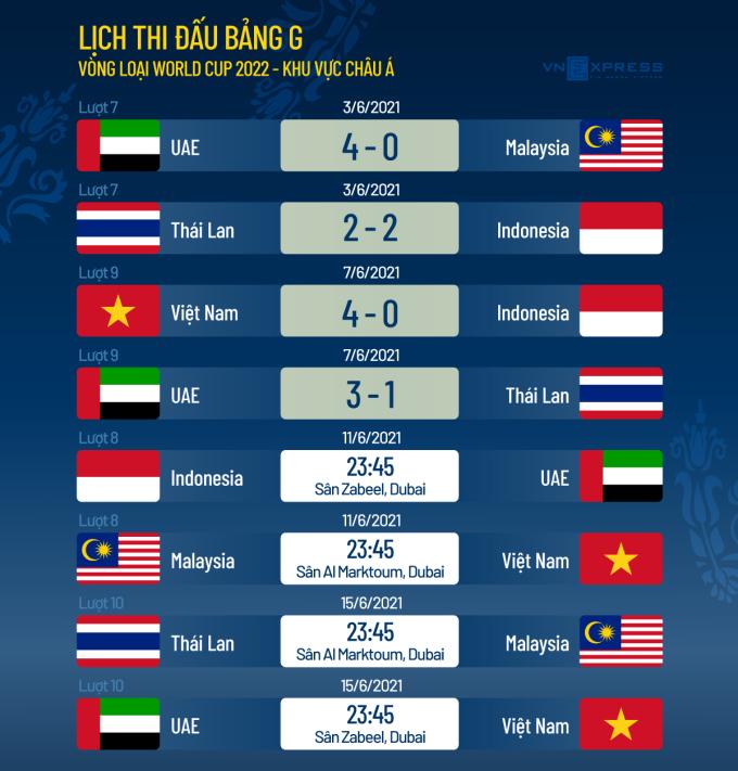 HLV Nguyễn Việt Thắng: 'Cầu thủ Indonesia thi đấu cay cú' - 2