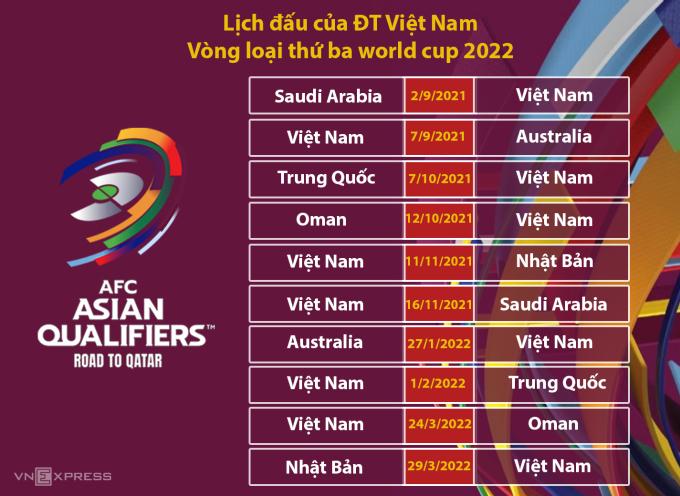 Việt Nam cùng bảng Trung Quốc ở vòng loại thứ ba World Cup - page 2 - 1